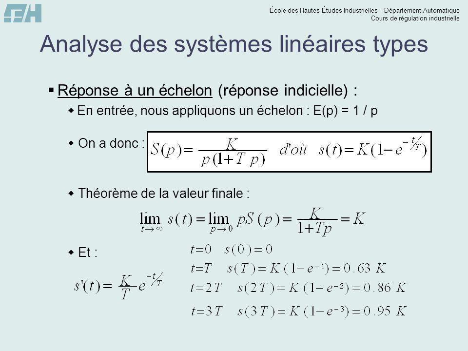 École des Hautes Études Industrielles - Département Automatique Cours de régulation industrielle Analyse des systèmes linéaires types Réponse à un échelon (réponse indicielle) : En entrée, nous appliquons un échelon : E(p) = 1 / p On a donc : Théorème de la valeur finale : Et :