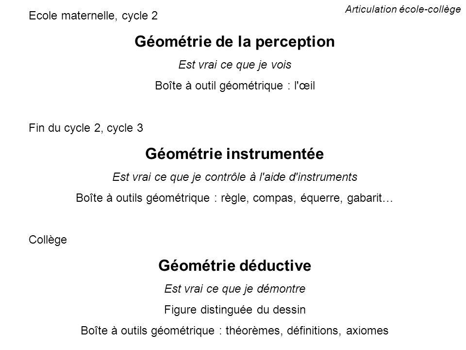 Ecole maternelle, cycle 2 Géométrie de la perception Est vrai ce que je vois Boîte à outil géométrique : l œil Fin du cycle 2, cycle 3 Géométrie instrumentée Est vrai ce que je contrôle à l aide d instruments Boîte à outils géométrique : règle, compas, équerre, gabarit… Collège Géométrie déductive Est vrai ce que je démontre Figure distinguée du dessin Boîte à outils géométrique : théorèmes, définitions, axiomes Articulation école-collège