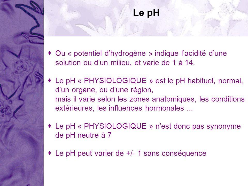 Ou « potentiel dhydrogène » indique lacidité dune solution ou dun milieu, et varie de 1 à 14. Le pH « PHYSIOLOGIQUE » est le pH habituel, normal, dun