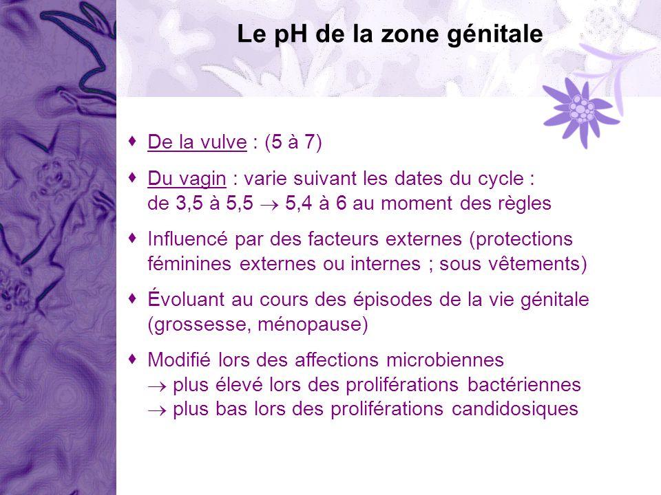 De la vulve : (5 à 7) Du vagin : varie suivant les dates du cycle : de 3,5 à 5,5 5,4 à 6 au moment des règles Influencé par des facteurs externes (pro