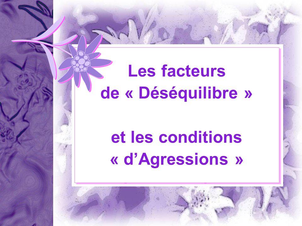 A. Gougerot – Dermatologue – 08/09 Les facteurs de « Déséquilibre » et les conditions « dAgressions » Les facteurs de « Déséquilibre » et les conditio