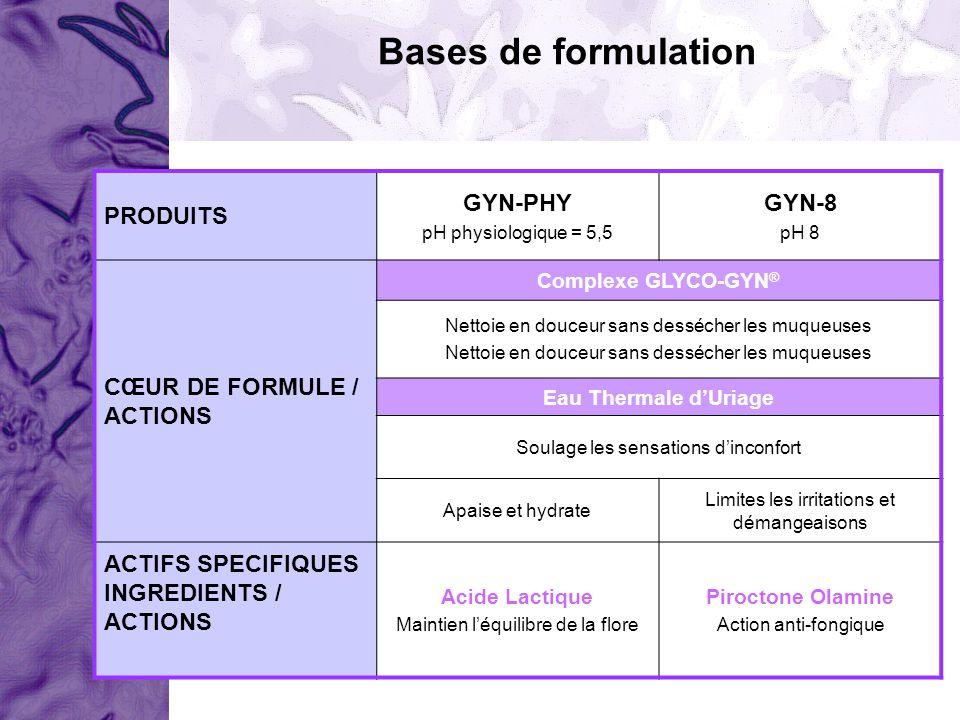 Bases de formulation PRODUITS GYN-PHY pH physiologique = 5,5 GYN-8 pH 8 CŒUR DE FORMULE / ACTIONS Complexe GLYCO-GYN ® Nettoie en douceur sans desséch