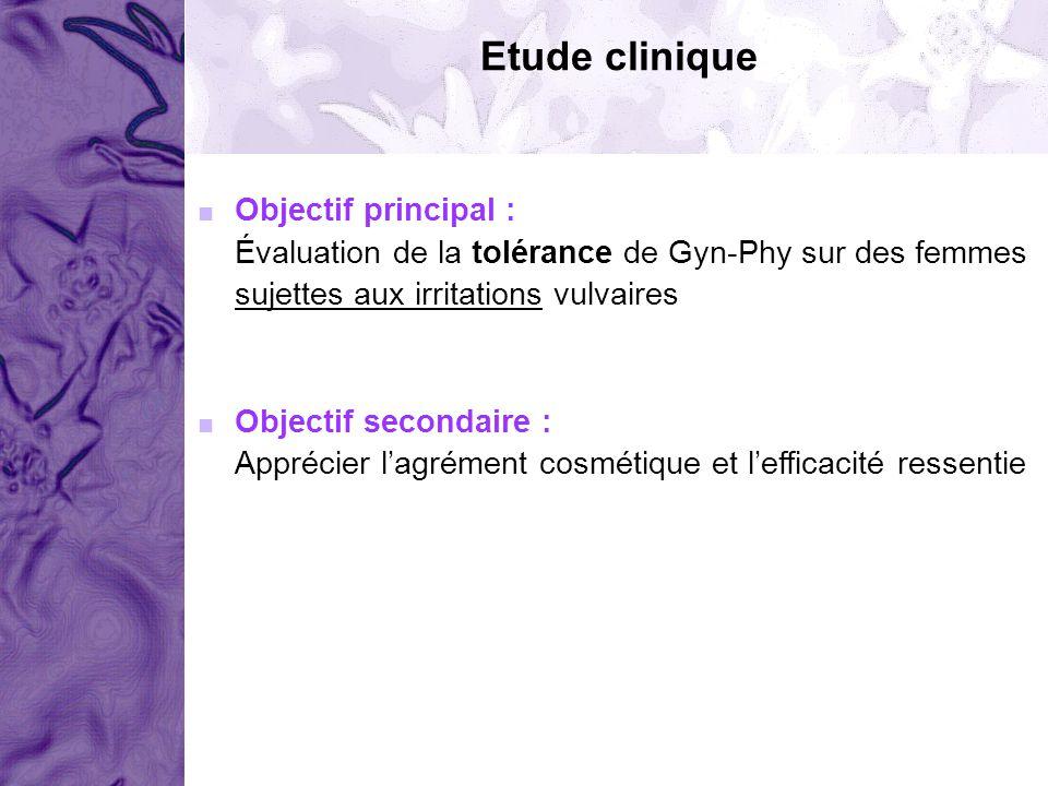 Etude clinique Objectif principal : Évaluation de la tolérance de Gyn-Phy sur des femmes sujettes aux irritations vulvaires Objectif secondaire : Appr