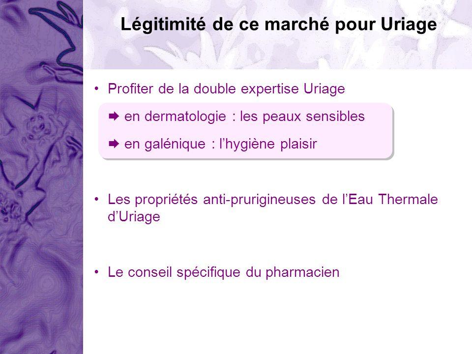Légitimité de ce marché pour Uriage Profiter de la double expertise Uriage en dermatologie : les peaux sensibles en galénique : lhygiène plaisir Les p