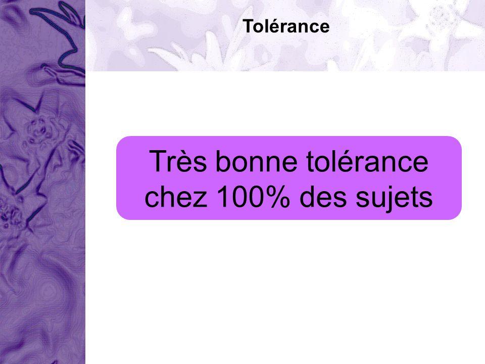 Tolérance Très bonne tolérance chez 100% des sujets