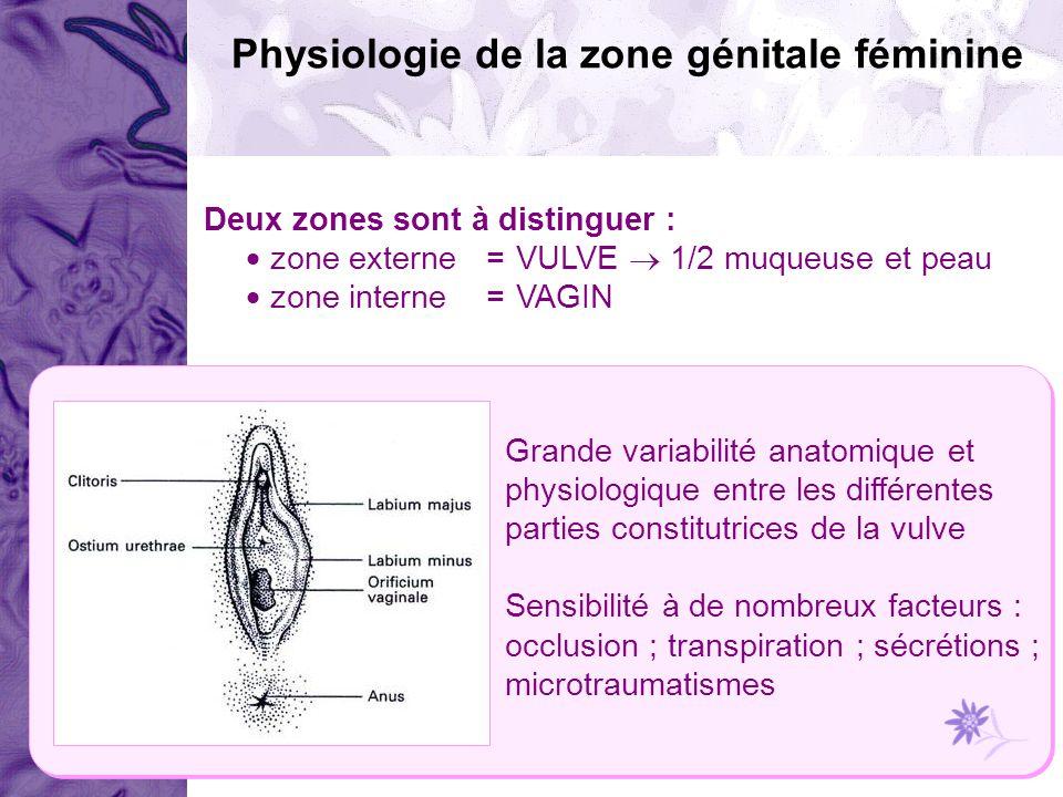 Deux zones sont à distinguer : zone externe= VULVE 1/2 muqueuse et peau zone interne= VAGIN Grande variabilité anatomique et physiologique entre les d