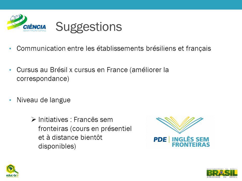 Suggestions Communication entre les établissements brésiliens et français Cursus au Brésil x cursus en France (améliorer la correspondance) Niveau de