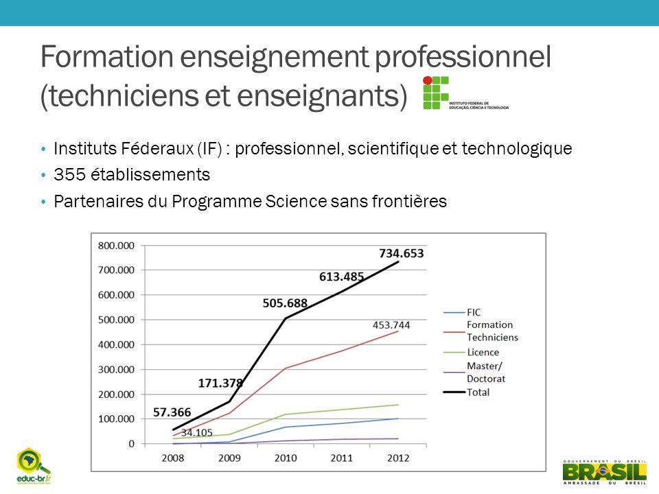 Formation enseignement professionnel (techniciens et enseignants) Instituts Féderaux (IF) : professionnel, scientifique et technologique 355 établisse