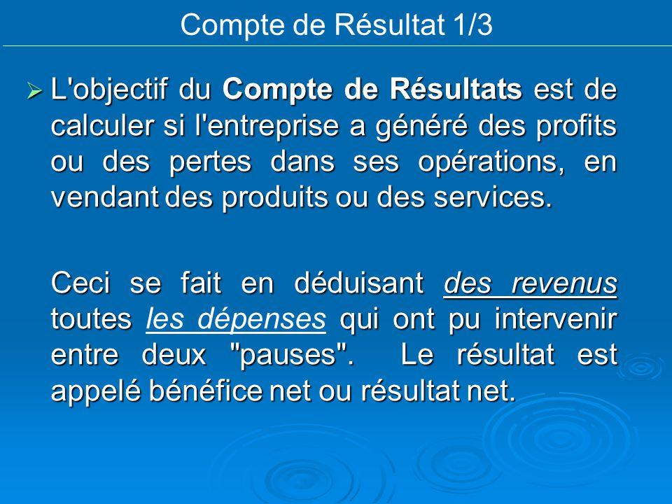Compte de Résultat 1/3 L'objectif du Compte de Résultats est de calculer si l'entreprise a généré des profits ou des pertes dans ses opérations, en ve