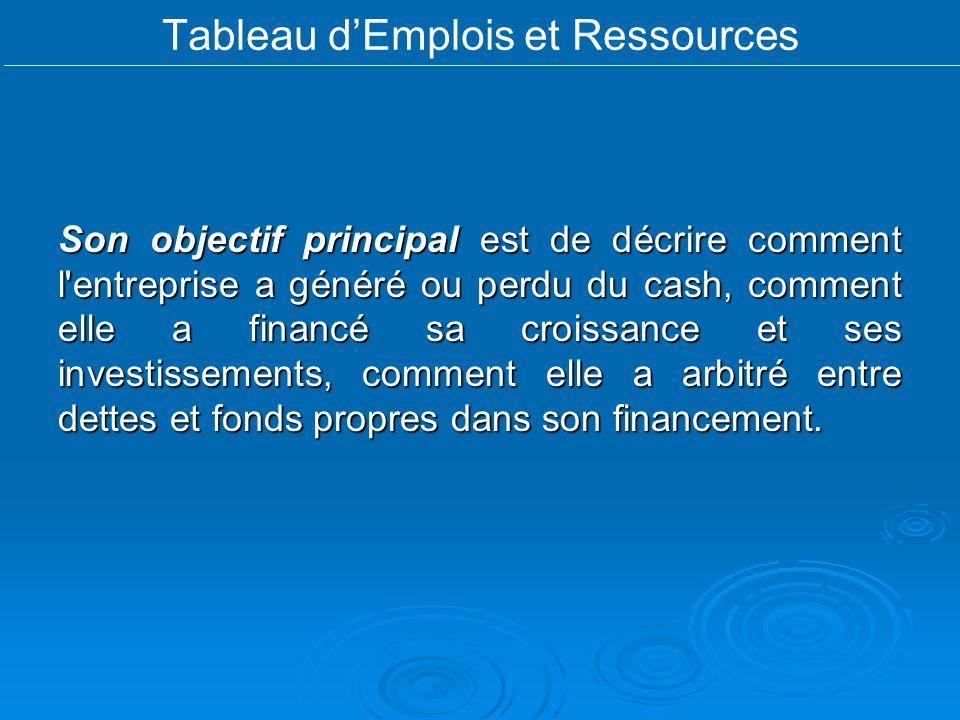 Tableau dEmplois et Ressources Son objectif principal est de décrire comment l'entreprise a généré ou perdu du cash, comment elle a financé sa croissa