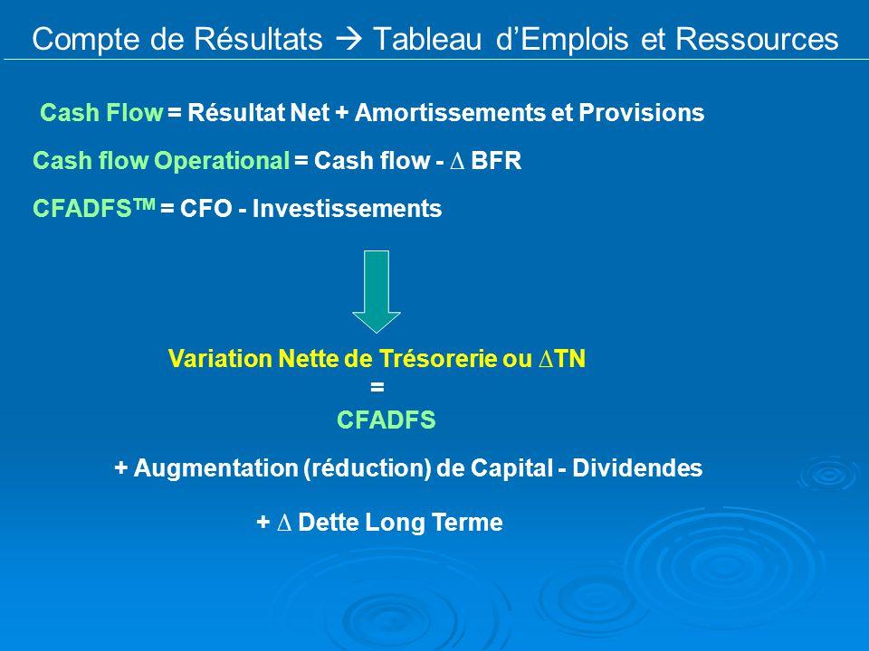 Compte de Résultats Tableau dEmplois et Ressources Cash Flow = Résultat Net + Amortissements et Provisions Cash flow Operational = Cash flow - BFR CFA