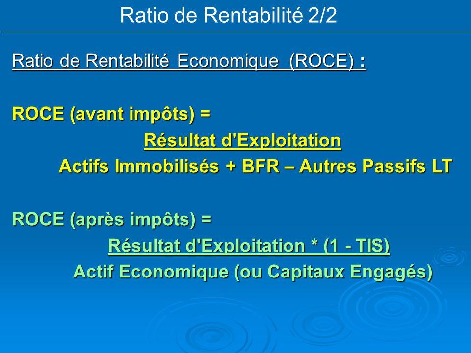 Ratio de Rentabilité 2/2 Ratio de Rentabilité Economique (ROCE) : ROCE (avant impôts) = Résultat d'Exploitation Résultat d'Exploitation Actifs Immobil