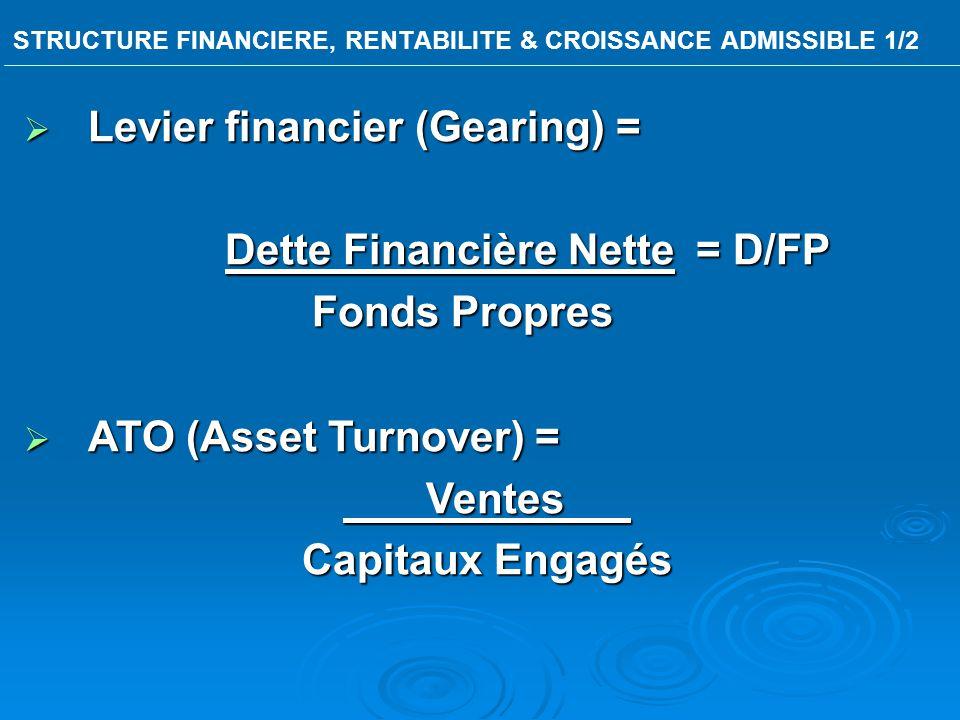 STRUCTURE FINANCIERE, RENTABILITE & CROISSANCE ADMISSIBLE 1/2 Levier financier (Gearing) = Levier financier (Gearing) = Dette Financière Nette= D/FP D