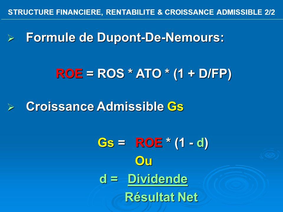 STRUCTURE FINANCIERE, RENTABILITE & CROISSANCE ADMISSIBLE 2/2 Formule de Dupont-De-Nemours: Formule de Dupont-De-Nemours: ROE = ROS * ATO * (1 + D/FP)
