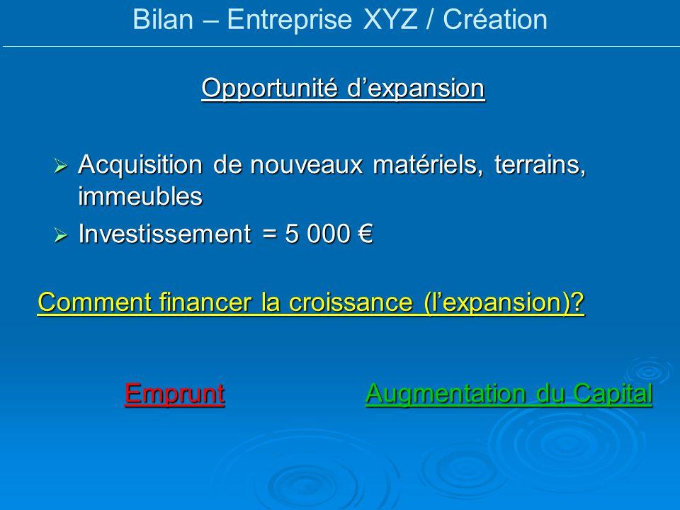 Opportunité dexpansion Acquisition de nouveaux matériels, terrains, immeubles Acquisition de nouveaux matériels, terrains, immeubles Investissement =