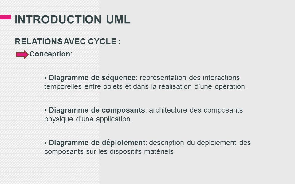 INTRODUCTION UML RELATIONS AVEC CYCLE : Exemple de diagramme de déploiement: client ServeurApplication SGBD