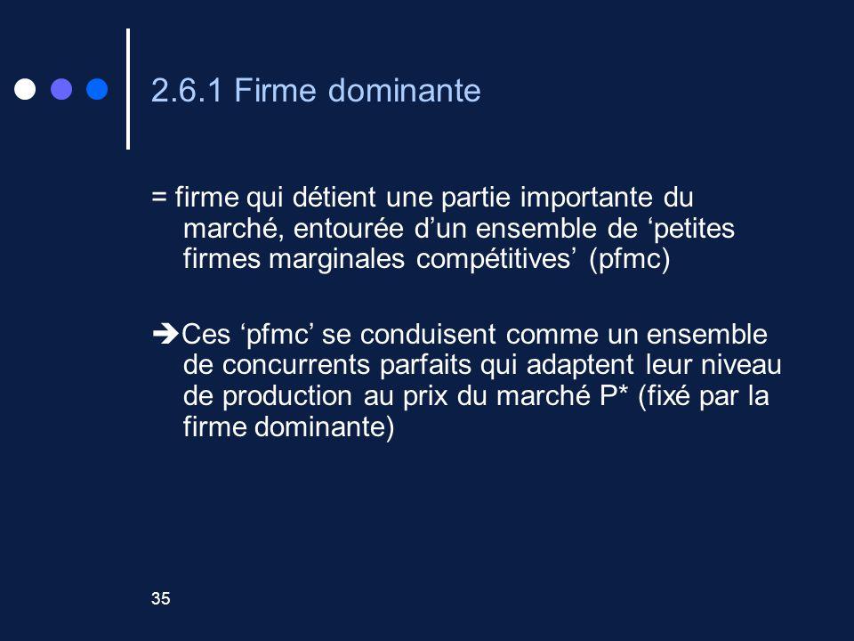 35 2.6.1 Firme dominante = firme qui détient une partie importante du marché, entourée dun ensemble de petites firmes marginales compétitives (pfmc) Ces pfmc se conduisent comme un ensemble de concurrents parfaits qui adaptent leur niveau de production au prix du marché P* (fixé par la firme dominante)