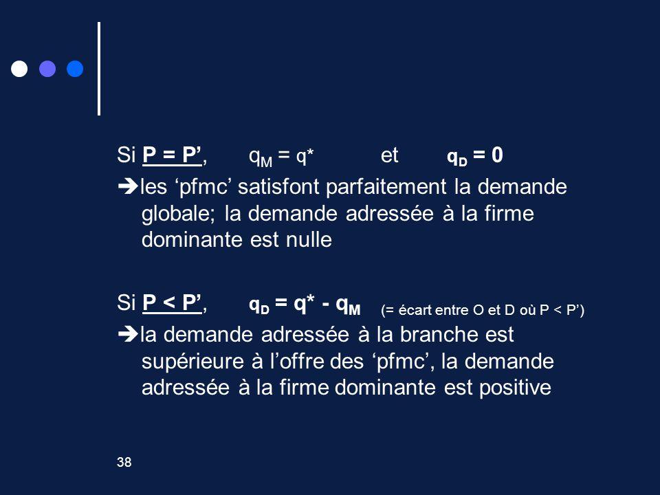 38 Si P = P, q M = q* et q D = 0 les pfmc satisfont parfaitement la demande globale; la demande adressée à la firme dominante est nulle Si P < P, q D = q* - q M (= écart entre O et D où P < P) la demande adressée à la branche est supérieure à loffre des pfmc, la demande adressée à la firme dominante est positive
