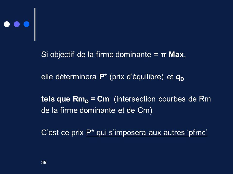 39 Si objectif de la firme dominante = π Max, elle déterminera P* (prix déquilibre) et q D tels que Rm D = Cm (intersection courbes de Rm de la firme dominante et de Cm) Cest ce prix P* qui simposera aux autres pfmc