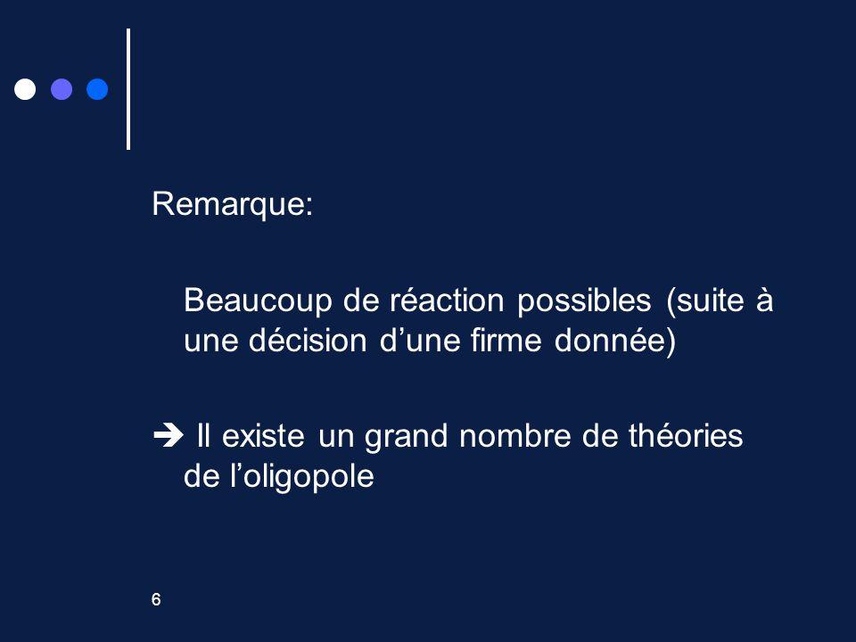 6 Remarque: Beaucoup de réaction possibles (suite à une décision dune firme donnée) Il existe un grand nombre de théories de loligopole