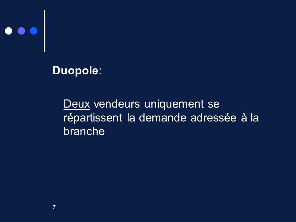 7 Duopole: Deux vendeurs uniquement se répartissent la demande adressée à la branche