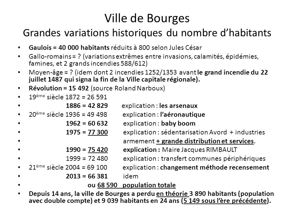 Ville de Bourges Grandes variations historiques du nombre dhabitants Gaulois = 40 000 habitants réduits à 800 selon Jules César Gallo-romains = .