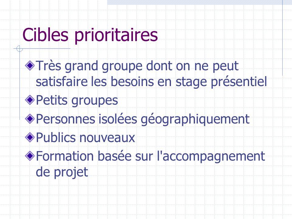 Cibles prioritaires Très grand groupe dont on ne peut satisfaire les besoins en stage présentiel Petits groupes Personnes isolées géographiquement Publics nouveaux Formation basée sur l accompagnement de projet
