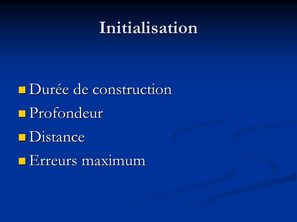 Initialisation Durée de construction Durée de construction Profondeur Profondeur Distance Distance Erreurs maximum Erreurs maximum