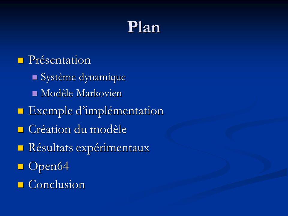 Plan Présentation Présentation Système dynamique Système dynamique Modèle Markovien Modèle Markovien Exemple dimplémentation Exemple dimplémentation Création du modèle Création du modèle Résultats expérimentaux Résultats expérimentaux Open64 Open64 Conclusion Conclusion