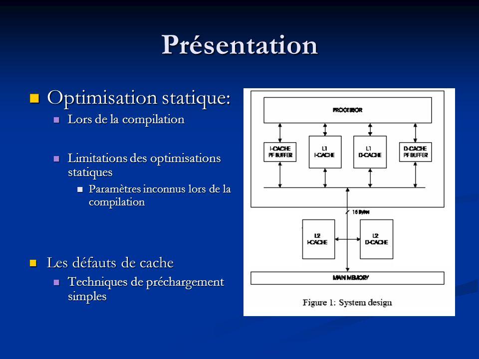 Présentation Optimisation statique: Optimisation statique: Lors de la compilation Lors de la compilation Limitations des optimisations statiques Limit