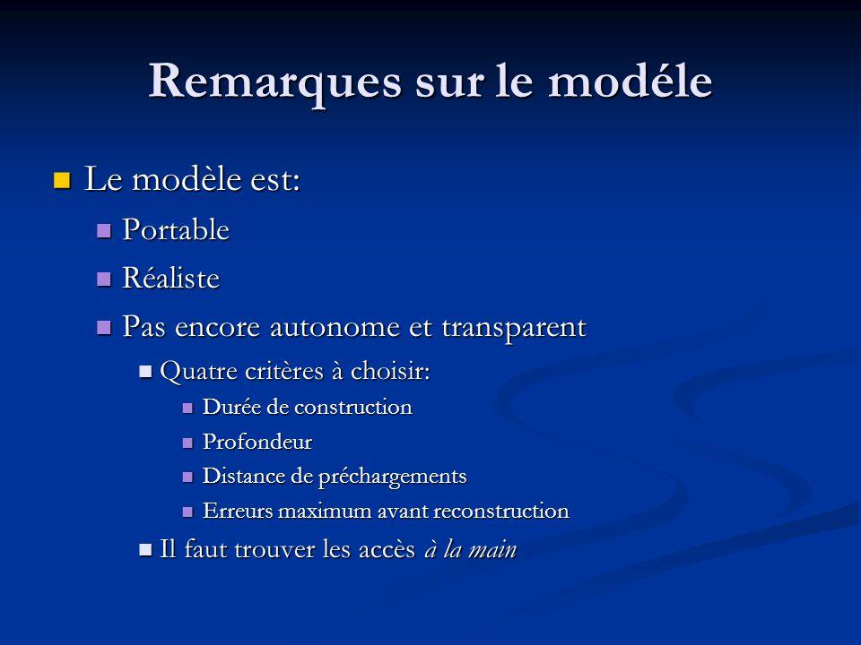 Remarques sur le modéle Le modèle est: Le modèle est: Portable Portable Réaliste Réaliste Pas encore autonome et transparent Pas encore autonome et tr