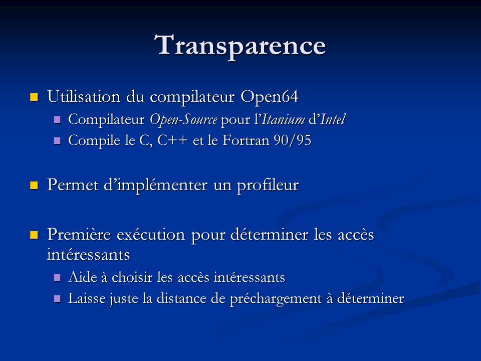 Transparence Utilisation du compilateur Open64 Utilisation du compilateur Open64 Compilateur Open-Source pour lItanium dIntel Compilateur Open-Source pour lItanium dIntel Compile le C, C++ et le Fortran 90/95 Compile le C, C++ et le Fortran 90/95 Permet dimplémenter un profileur Permet dimplémenter un profileur Première exécution pour déterminer les accès intéressants Première exécution pour déterminer les accès intéressants Aide à choisir les accès intéressants Aide à choisir les accès intéressants Laisse juste la distance de préchargement à déterminer Laisse juste la distance de préchargement à déterminer