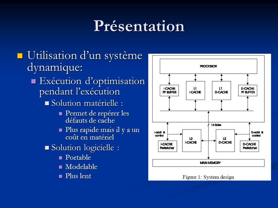 Présentation Utilisation dun système dynamique: Utilisation dun système dynamique: Exécution doptimisation pendant lexécution Exécution doptimisation