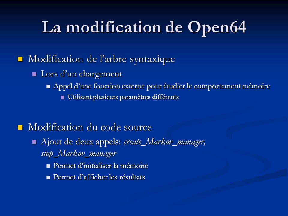 La modification de Open64 Modification de larbre syntaxique Modification de larbre syntaxique Lors dun chargement Lors dun chargement Appel dune fonct