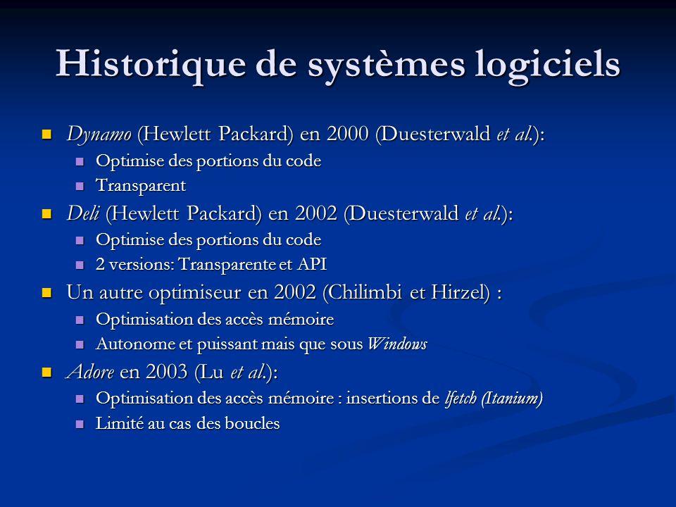 Historique de systèmes logiciels Dynamo (Hewlett Packard) en 2000 (Duesterwald et al.): Dynamo (Hewlett Packard) en 2000 (Duesterwald et al.): Optimise des portions du code Optimise des portions du code Transparent Transparent Deli (Hewlett Packard) en 2002 (Duesterwald et al.): Deli (Hewlett Packard) en 2002 (Duesterwald et al.): Optimise des portions du code Optimise des portions du code 2 versions: Transparente et API 2 versions: Transparente et API Un autre optimiseur en 2002 (Chilimbi et Hirzel) : Un autre optimiseur en 2002 (Chilimbi et Hirzel) : Optimisation des accès mémoire Optimisation des accès mémoire Autonome et puissant mais que sous Windows Autonome et puissant mais que sous Windows Adore en 2003 (Lu et al.): Adore en 2003 (Lu et al.): Optimisation des accès mémoire : insertions de lfetch (Itanium) Optimisation des accès mémoire : insertions de lfetch (Itanium) Limité au cas des boucles Limité au cas des boucles