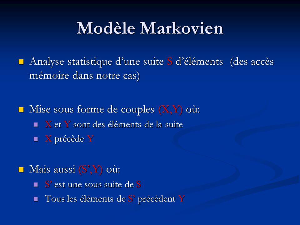 Modèle Markovien Analyse statistique dune suite S déléments (des accès mémoire dans notre cas) Analyse statistique dune suite S déléments (des accès m