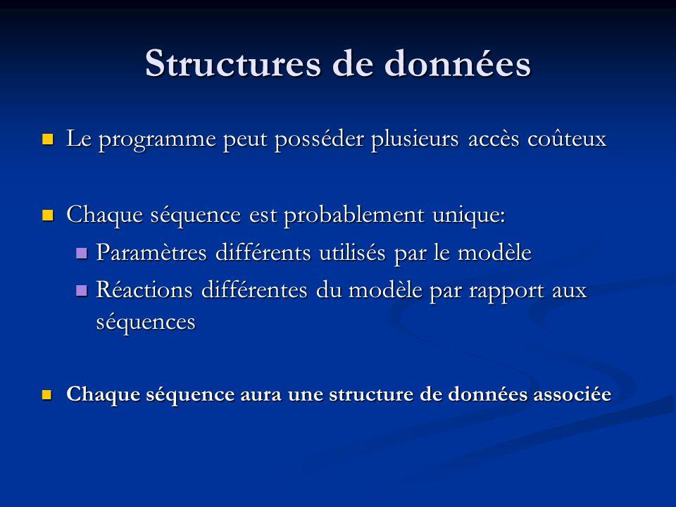 Structures de données Le programme peut posséder plusieurs accès coûteux Le programme peut posséder plusieurs accès coûteux Chaque séquence est probab