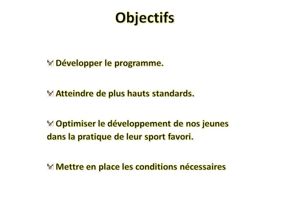Lélève doit être admis dans le Profil sportif de lÉcole Dalbé-Viau pour participer au programme de hockey.