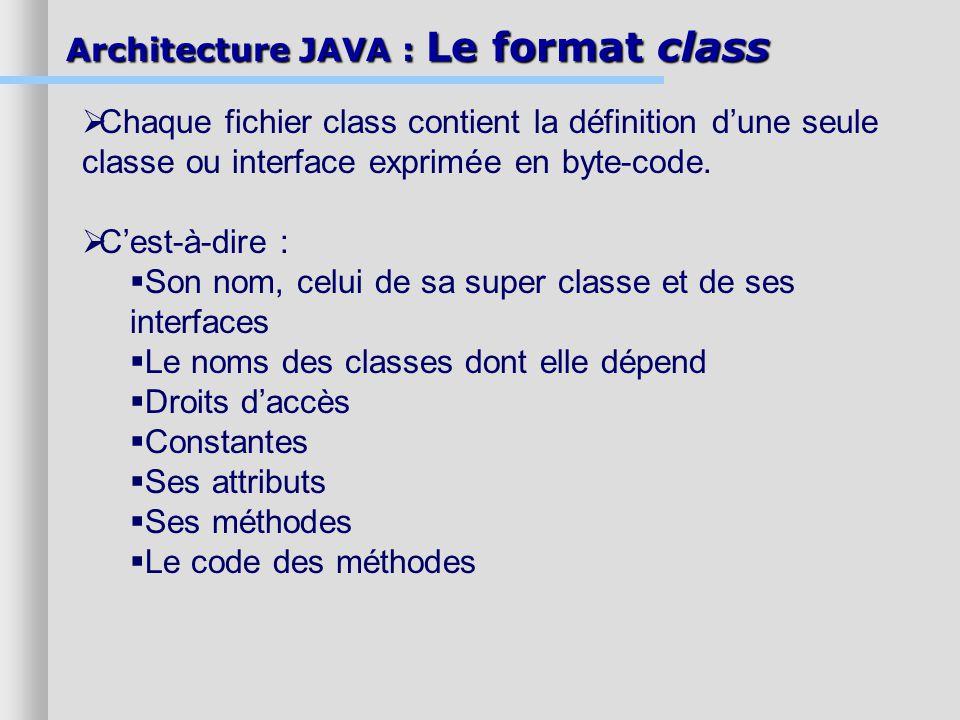 Architecture JAVA : Le format class Chaque fichier class contient la définition dune seule classe ou interface exprimée en byte-code. Cest-à-dire : So