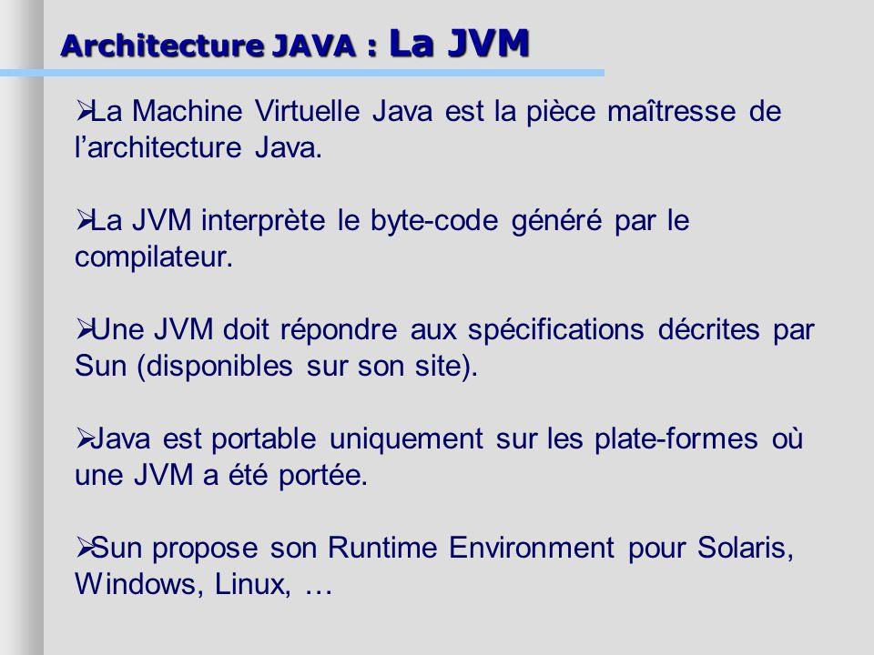 Architecture JAVA : La JVM La Machine Virtuelle Java est la pièce maîtresse de larchitecture Java. La JVM interprète le byte-code généré par le compil