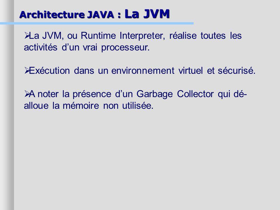Architecture JAVA : La JVM La JVM, ou Runtime Interpreter, réalise toutes les activités dun vrai processeur. Exécution dans un environnement virtuel e