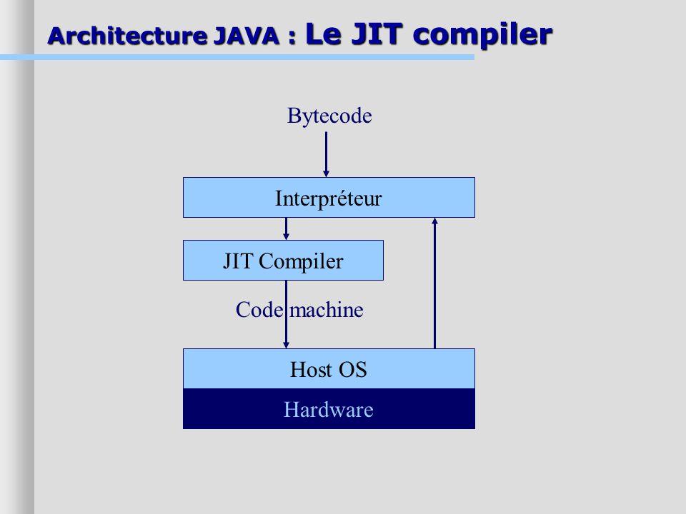 Architecture JAVA : Le JIT compiler Interpréteur JIT Compiler Host OS Hardware Bytecode Code machine