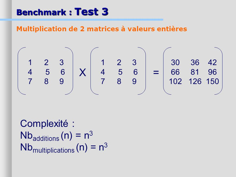 1 2 3 4 5 6 7 8 9 1 2 3 4 5 6 7 8 9 X= 30 36 42 66 81 96 102 126 150 Complexité : Nb additions (n) = n 3 Nb multiplications (n) = n 3 Benchmark : Test 3 Multiplication de 2 matrices à valeurs entières