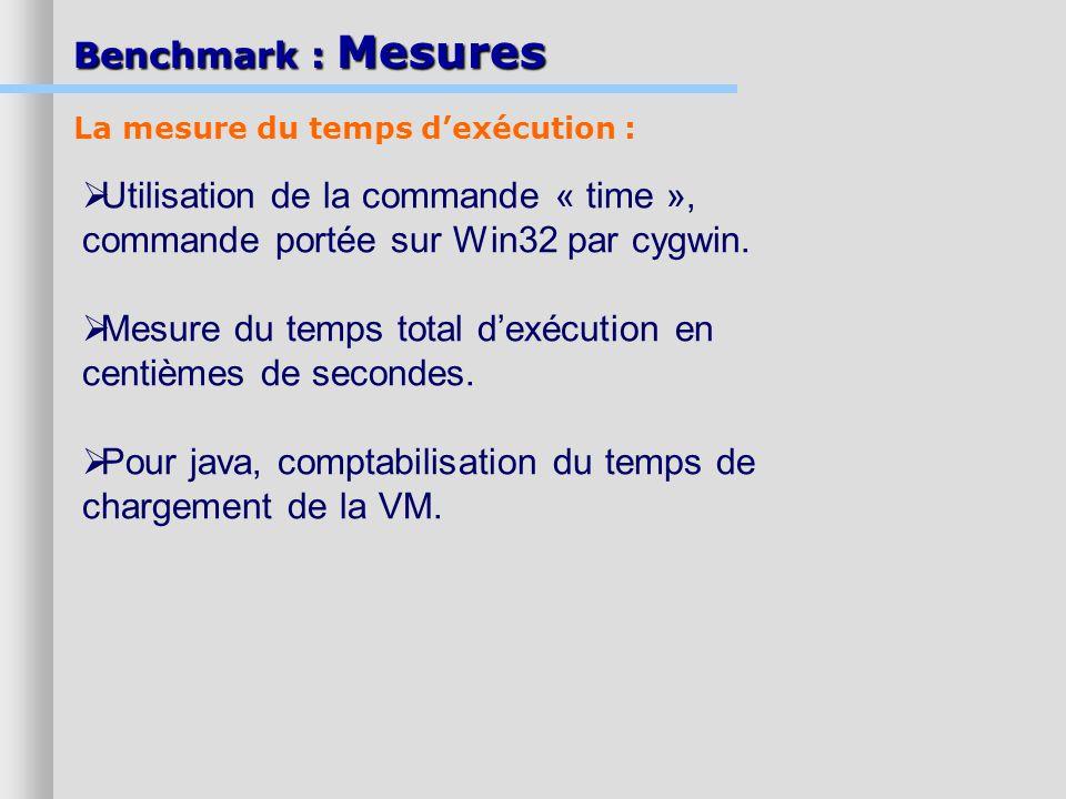 Benchmark : Mesures Utilisation de la commande « time », commande portée sur Win32 par cygwin. Mesure du temps total dexécution en centièmes de second