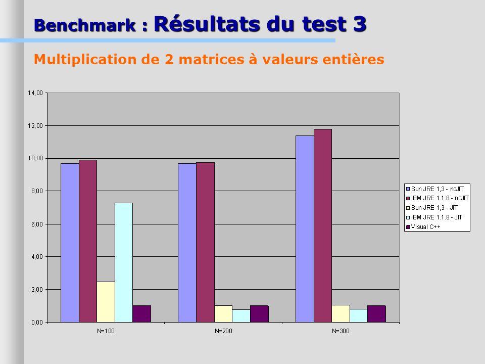 Benchmark : Résultats du test 3 Multiplication de 2 matrices à valeurs entières