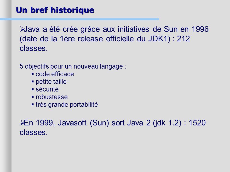 Java a été crée grâce aux initiatives de Sun en 1996 (date de la 1ère release officielle du JDK1) : 212 classes. 5 objectifs pour un nouveau langage :