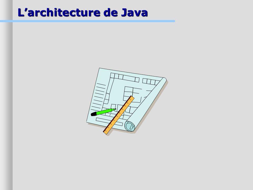 Architecture JAVA : Le JIT compiler Journalisation de lexécution et re-use de procédures assembleur.
