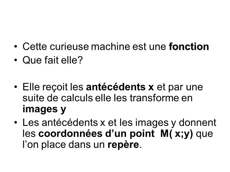 fonctionCette curieuse machine est une fonction Que fait elle? Elle reçoit les antécédents x et par une suite de calculs elle les transforme en images