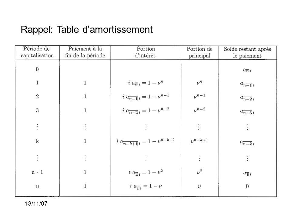 13/11/07 Rappel: Table damortissement
