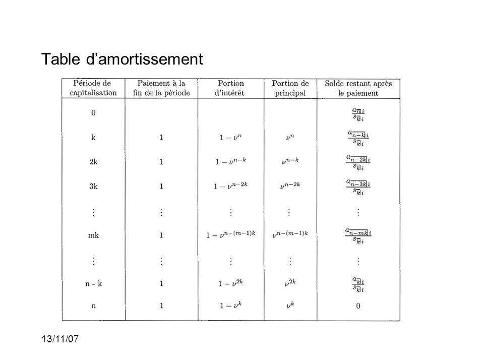 13/11/07 Table damortissement